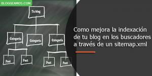como crear un sitemap en wordpress
