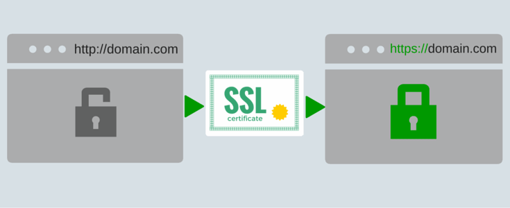 ssl, sertificado de seguridad para wordpress