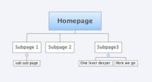 arquitectura web y seo