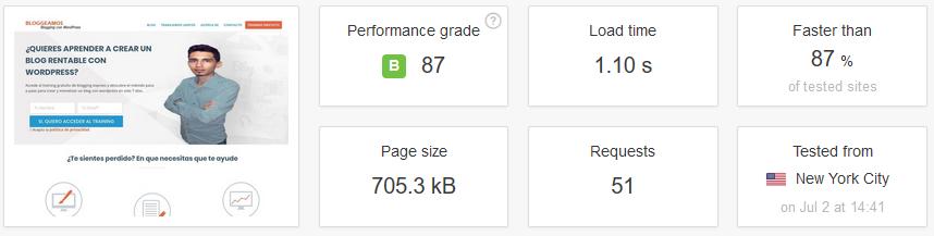 velocidad de mi sitio web